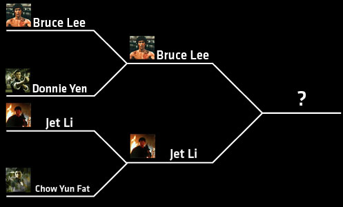 Left Bracket Tournament Bruce Lee, Donnie Yen, Jet Li, Chow Yun Fat
