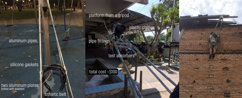 thailand camera body rig video